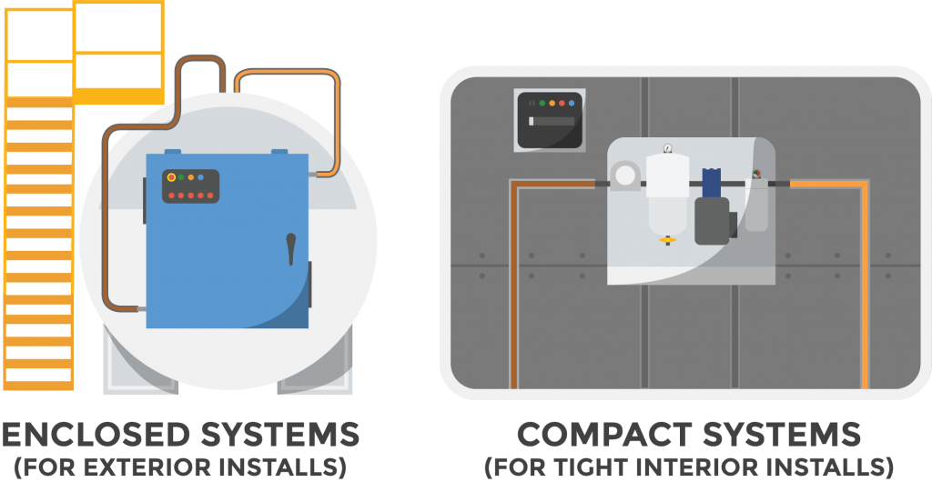 Graphic depicting the installation of an enclosed and compact fuel maintenance system for automated fuel filtration