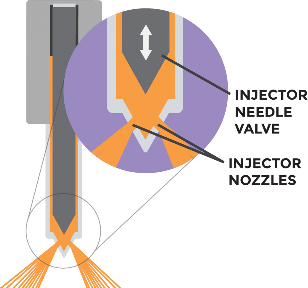 Graphic depicting the injector needle valve and nozzle