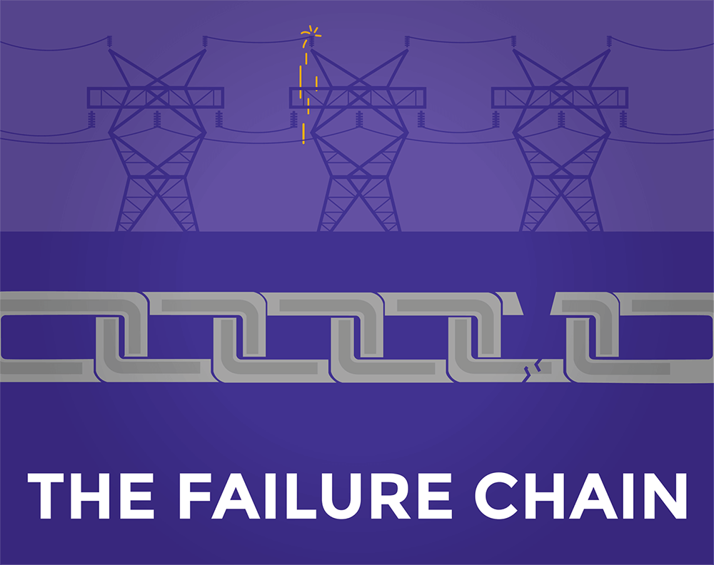 The backup power failure chain