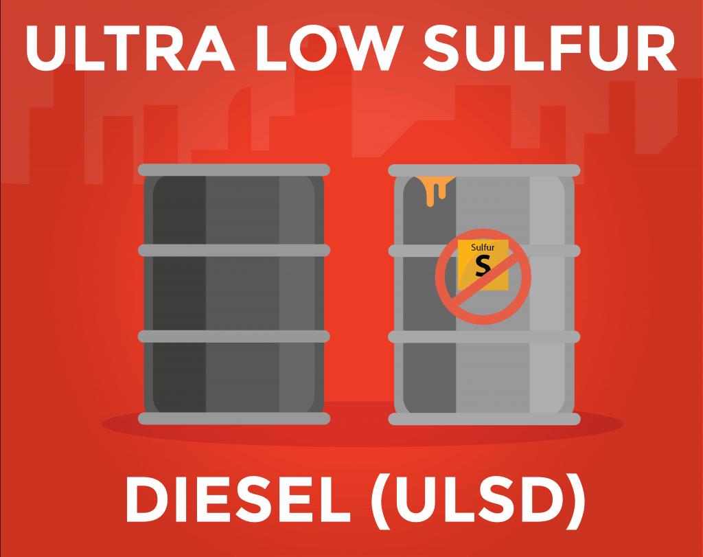 Ultra Low Sulfur Diesel (ULSD)
