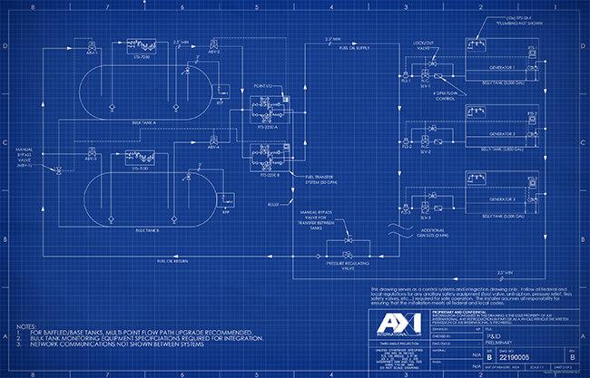 planning fuel site design