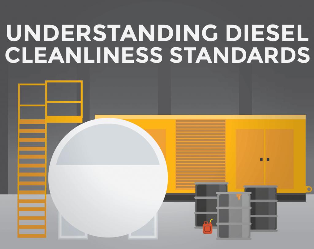 Understanding Diesel Cleanliness Standards