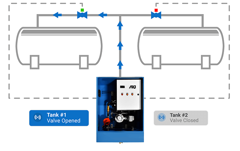 Fill Port Multi-Tank graphic