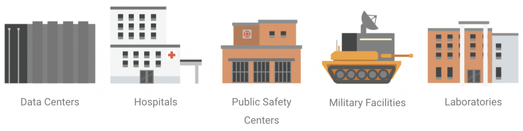 Icons of mission critical facility examples including Data Centers, Hospitals, Public Safety Centers, Military Facilities, Laboratories