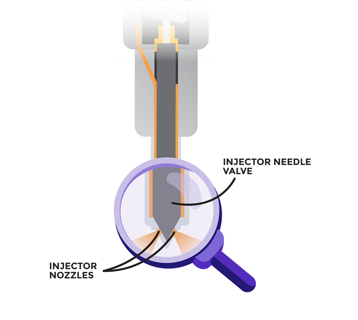 Injector tip magnified graphic